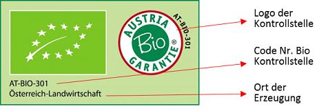 EU Bio Logo Erklärung