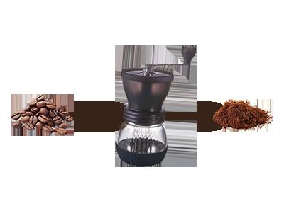 Kaffeemühlen im Shop in Wien und Online erhältlich